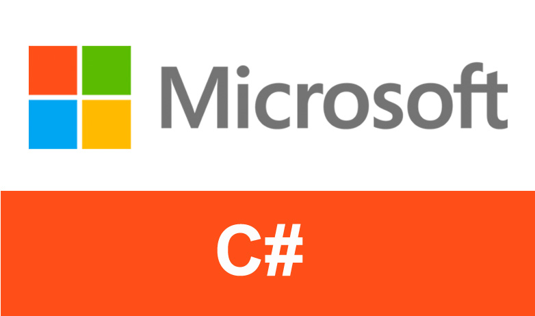 Understand Constants in C# with an example